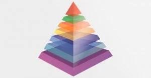 piramide-do-sucesso