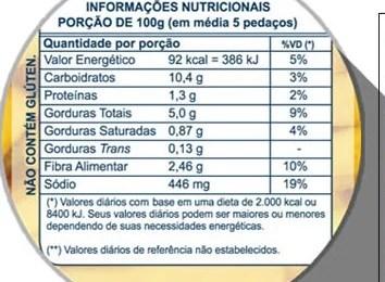 Papo seguro: Rotulagem de alimentos 07.06