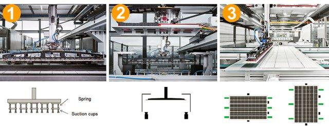 Layup - Sistema de Montagem da Matriz de Células - Detalhes