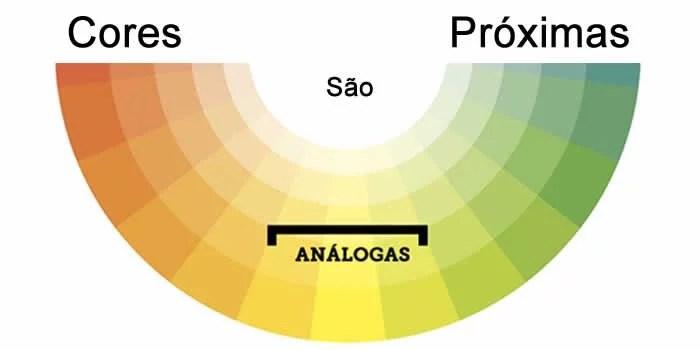 Como combinar a maquiagem com a roupa-cores-analogas-sao-contrastantes