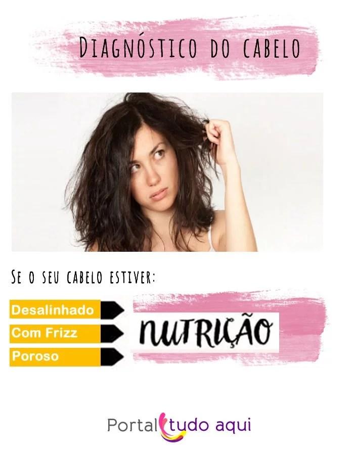 Diagnosticando se o seu cabelo precisa de nutrição.