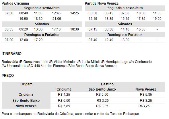 Criciúma X Nova Veneza – Via São Bento Baixo