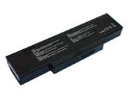 A32-F3,A32-F2,A32-Z94,A32-Z96 90-NE51B2000 90-NFV6B1000Z batterie