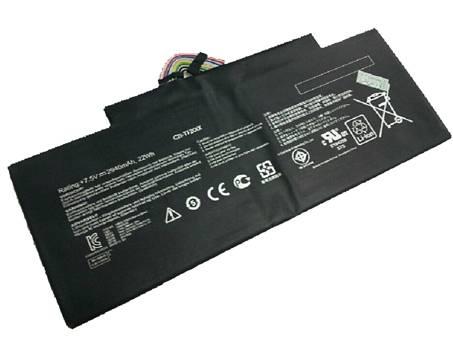 Batería para ASUS C21-TF201X