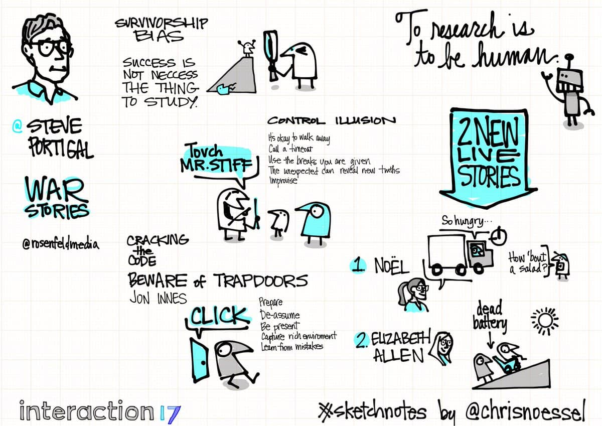 Blog portigal consulting and a sketchnote by chris noessel nvjuhfo Image collections