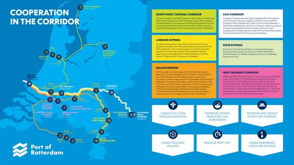 cooperation in the corridor infographic