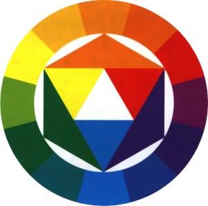 Le cercle chromatique de Johannes Itten