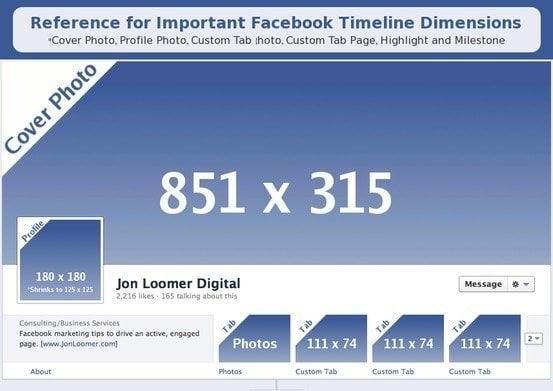 Medidas de las imagenes para el nuevo timeline de Facebook - photo#35