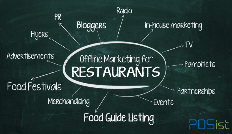 9 Effective Offline Restaurant Marketing Ideas That You