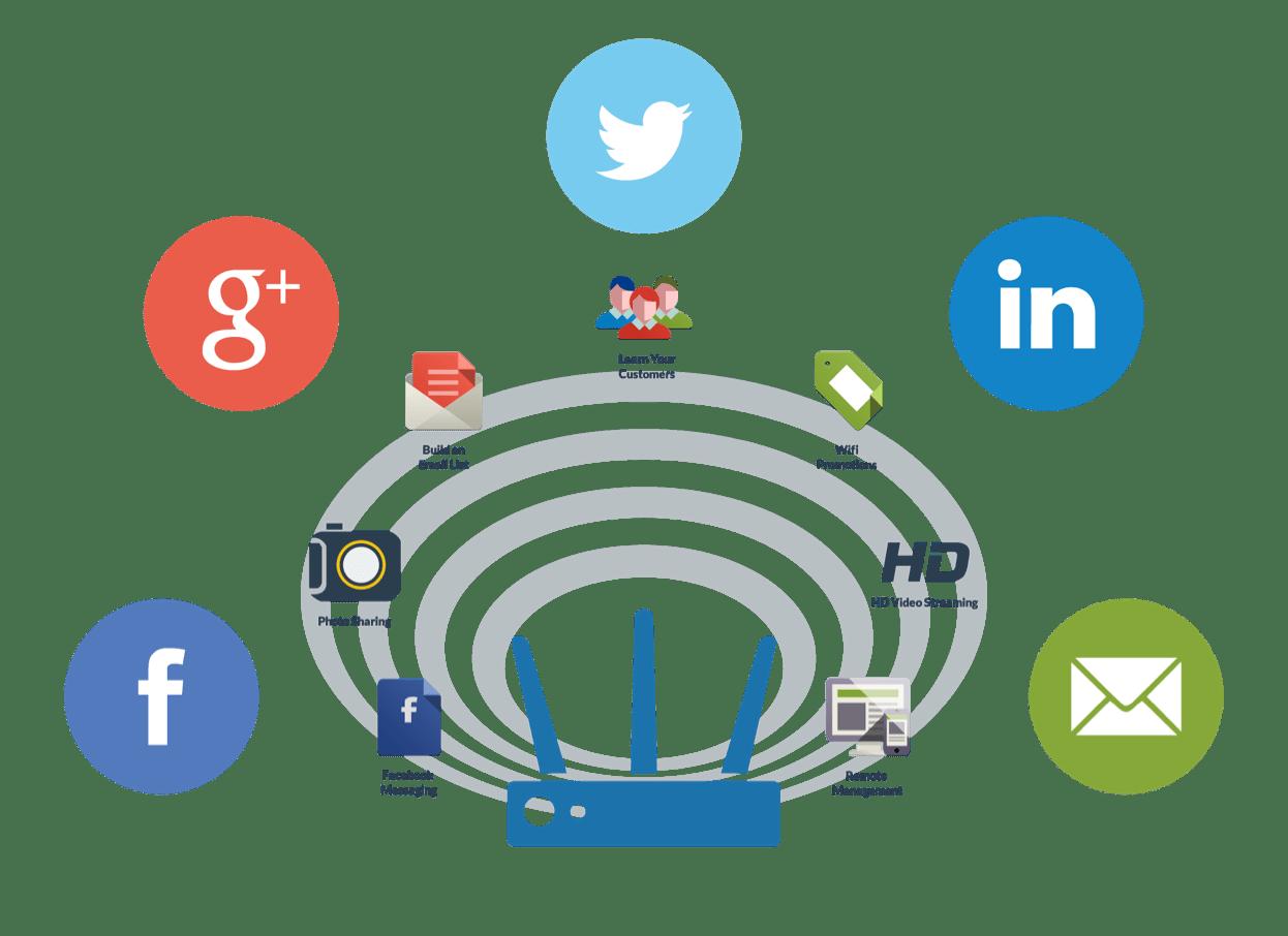 Social_Hotspot_Network_Diagram