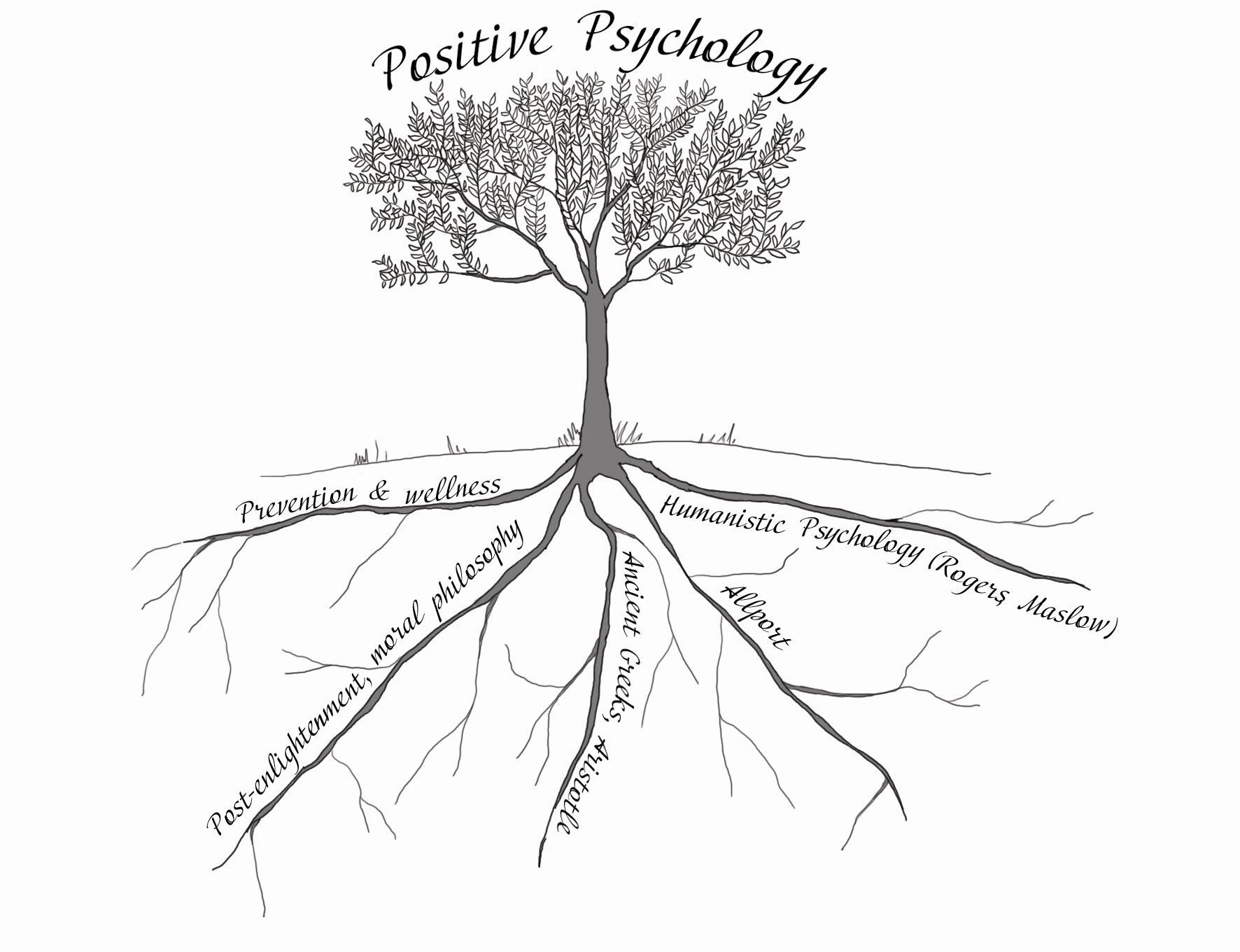Positive Psychology Quotes Quotesgram