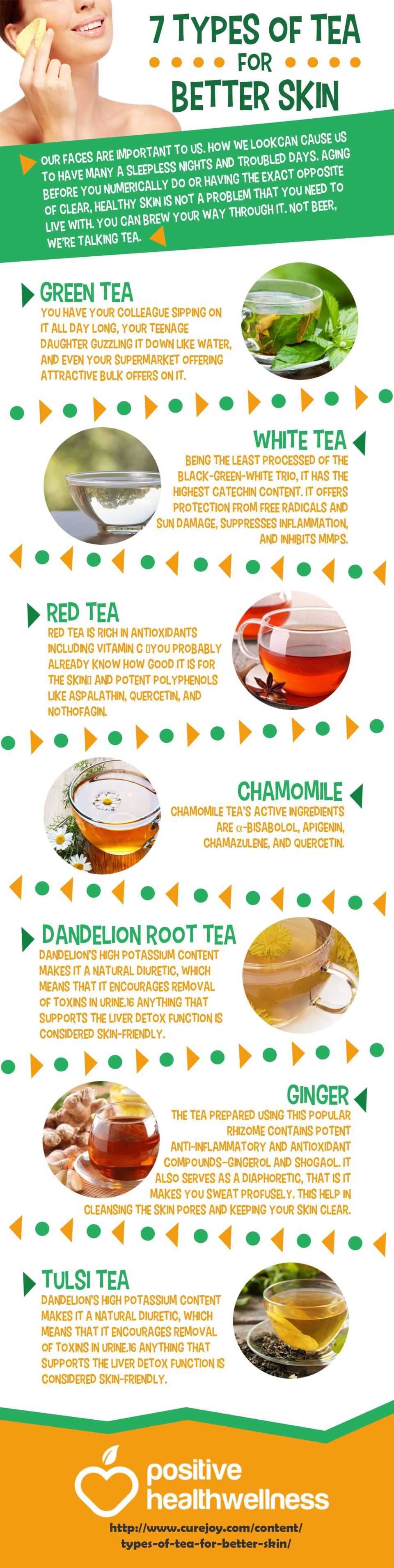 7 Types Of Tea for Better Skin