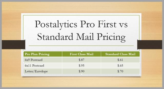 First Class Vs Standard Mail