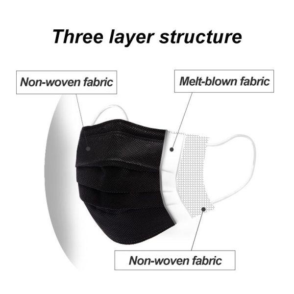 Jednorazová jednofarebná 3-vrstvová netkaná maska, rúško, 50ks (viac farieb) 13