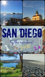San Diego by the numbers