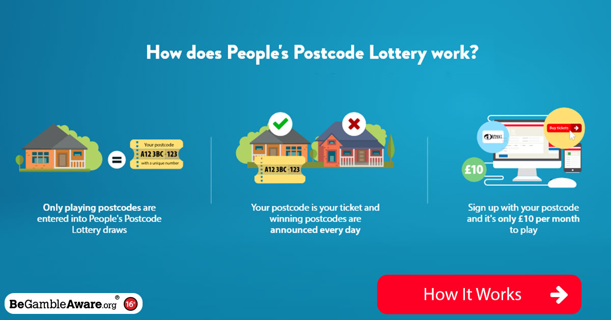 Postcode Draw Uk Peoples Lottery Results