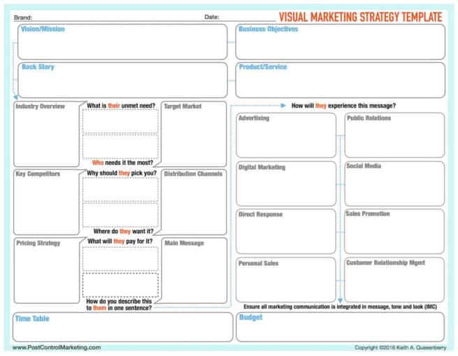 visualmarketingstrategytemplate-blank