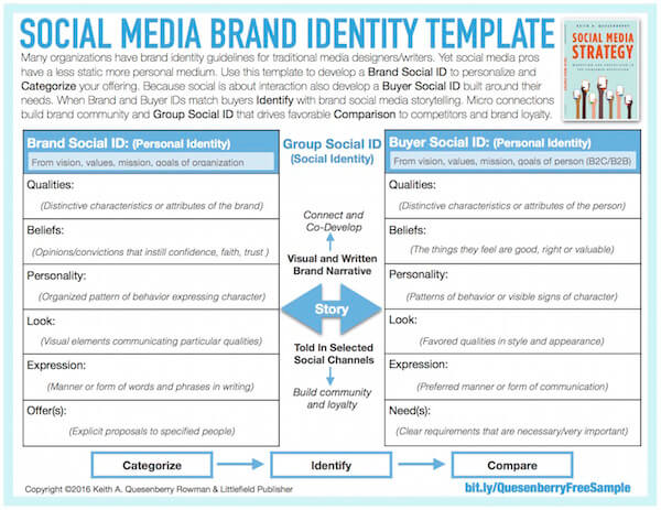 How to avoid a social media brand identity crisis social for Free brand guidelines template