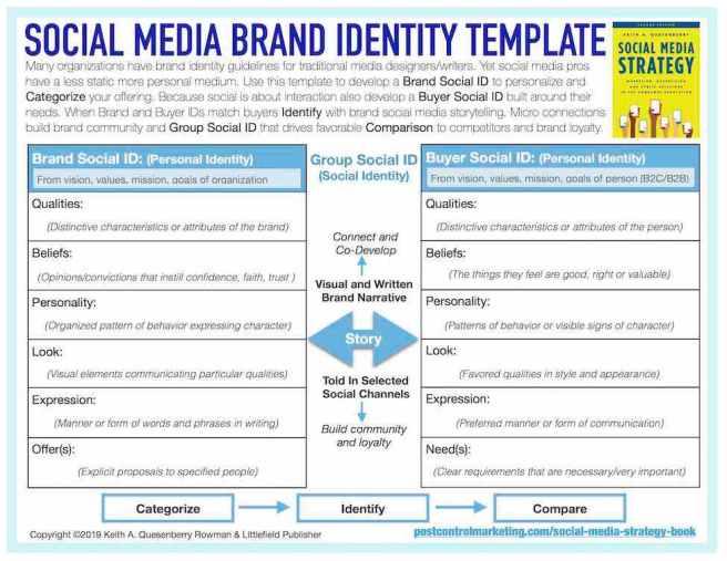 Free social media brand identify template