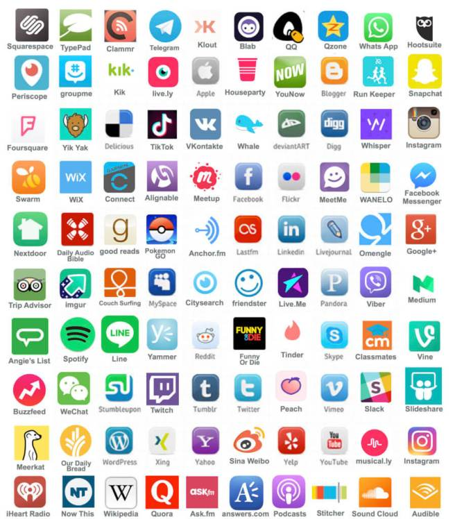 Social Media Icon Quiz: Test Your Social Media Knowledge. - Keith A.  Quesenberry