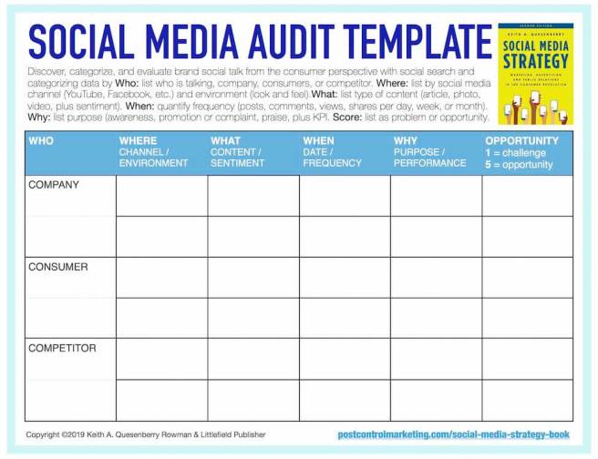 Free social media strategy audit template