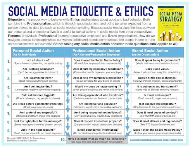 Free socia media ethics and etiquette template