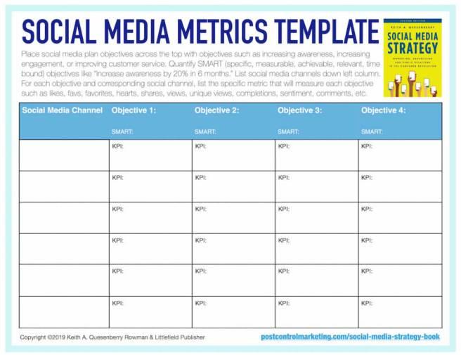 Free social media metrics template