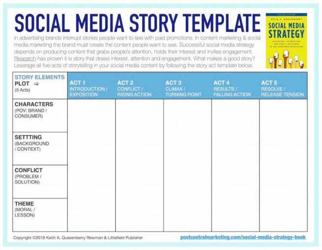 Free social media strategy story template