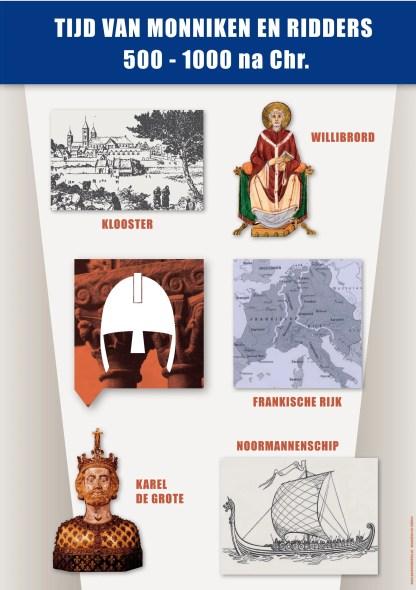 Poster in de klas geschiedenis tijdlijn tijdvak Monniken en Ridders educatieve posters voor klas of thuis