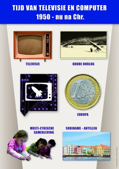 Poster in de klas geschiedenis tijdlijn tijdvak Televisie en computer