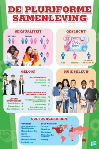 Poster Pluriforme samenleving Diversiteit