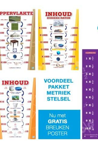 voordeelpakket Metriek Stelsel Poster in de Klas