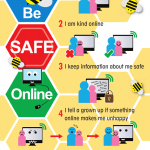 Internet Safety Posters Poster Template