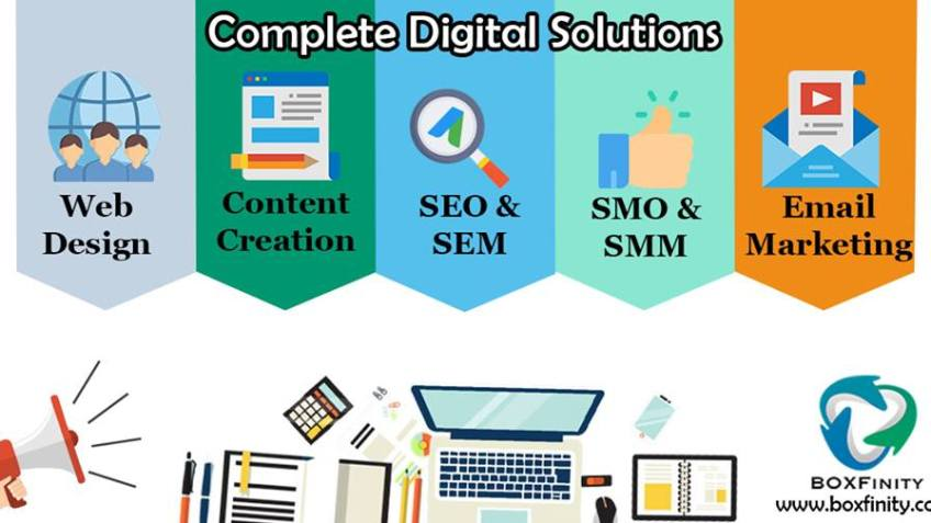 Digital Marketing Services in Hyderabad, India   BOXFinity   free Classified   Free Advertising   free classified ads
