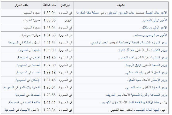 أهم اعمال وبرامج عبدالله المديفر