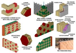 Hollow core interlocking blocks