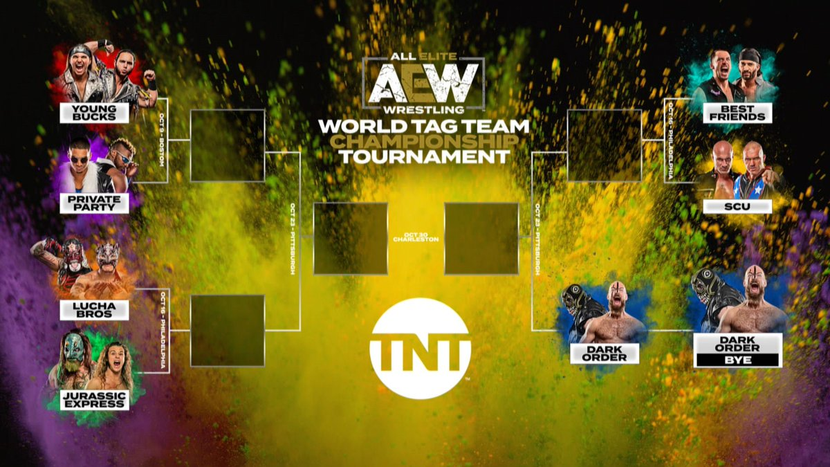 Brackets Revealed For Aew S Tag Title Tournament On Tnt