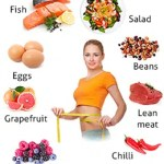 Foods that will help you lose weight