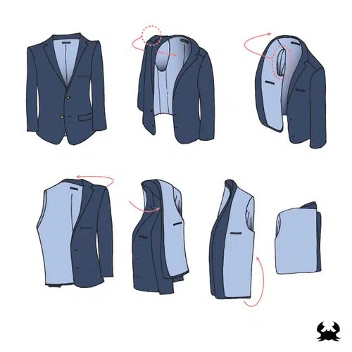 How to fold your jackets. Image from http://blog.blueclawco.com/post/64687284673/how-to-fold-a-jacket