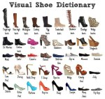Fashion: Find The Right Shoes For Your Leg Shape