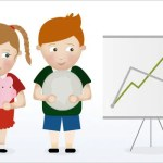 Finances: Avenues Of Investing For Your Children