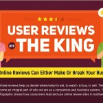 How Online Reviews Can Either Make Or Break Your Business