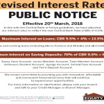Equity Bank Lowers Lending Interest Rate To 13.5%