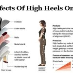 Fashion: Why High Heels Are Bad For Your Health