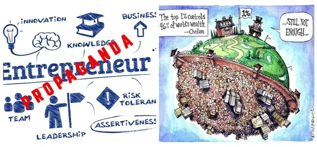 Entrepreneurship qualities next to an illustration of global inequality 1% own 46% of world's wealth.