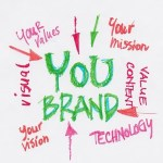 Personal Branding: The Art Of Marketing Yourself