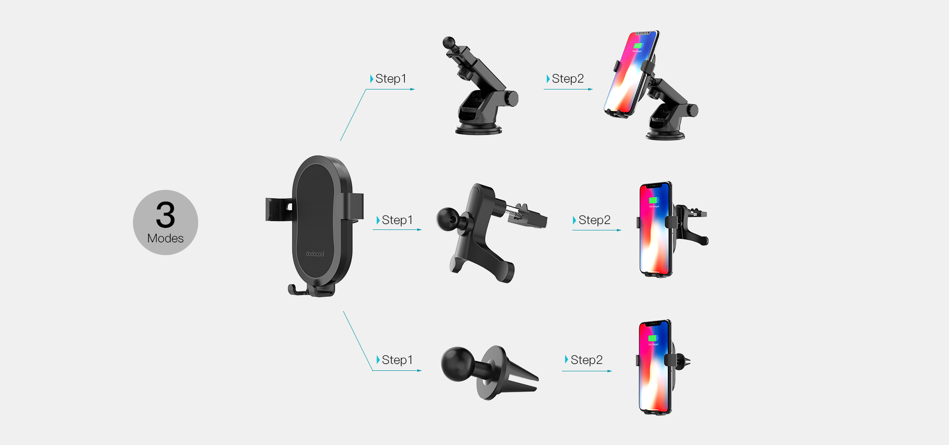Dodocool 10w Fast Charge Wireless Car Charger Phone Holder