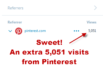 free-5000-visits-from-pinterest