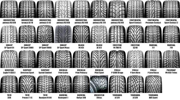 Exemple de profils de pneu
