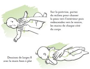 puressentiel-massage-bebe-huiles-essentielles